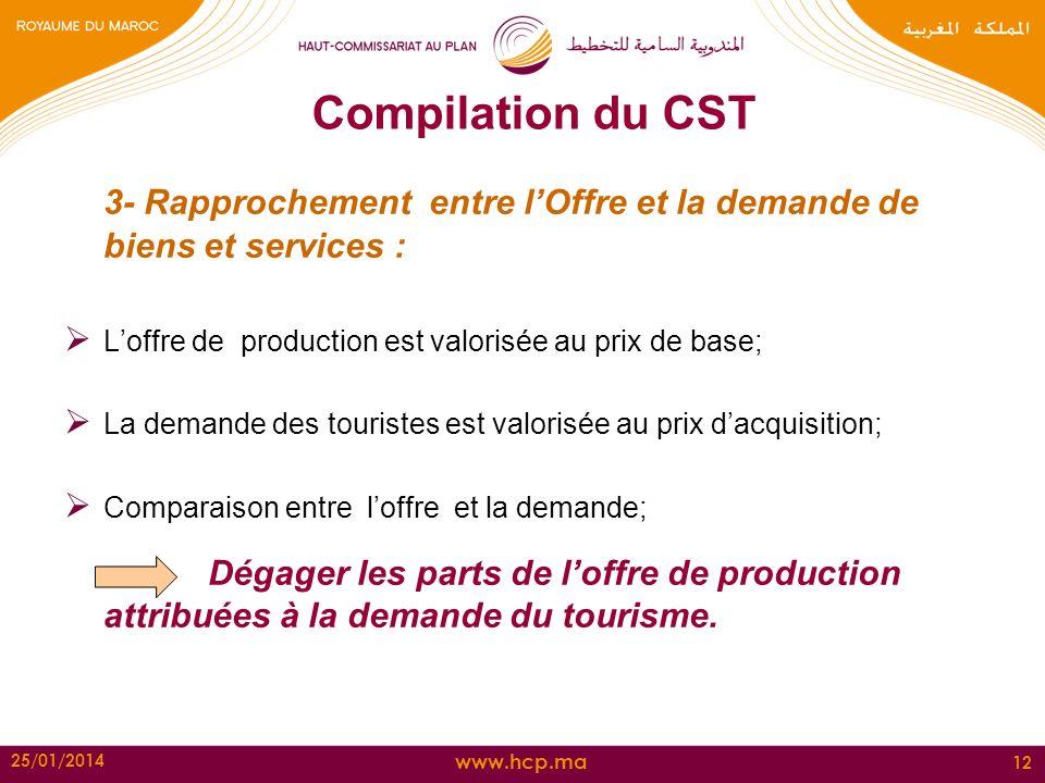 www.hcp.ma 25/01/2014 12 Compilation du CST 3- Rapprochement entre lOffre et la demande de biens et services : Loffre de production est valorisée au p