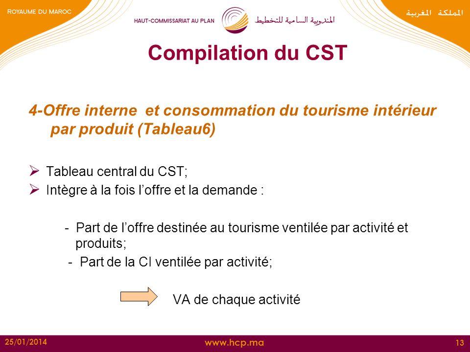 www.hcp.ma 25/01/2014 13 Compilation du CST 4-Offre interne et consommation du tourisme intérieur par produit (Tableau6) Tableau central du CST; Intèg