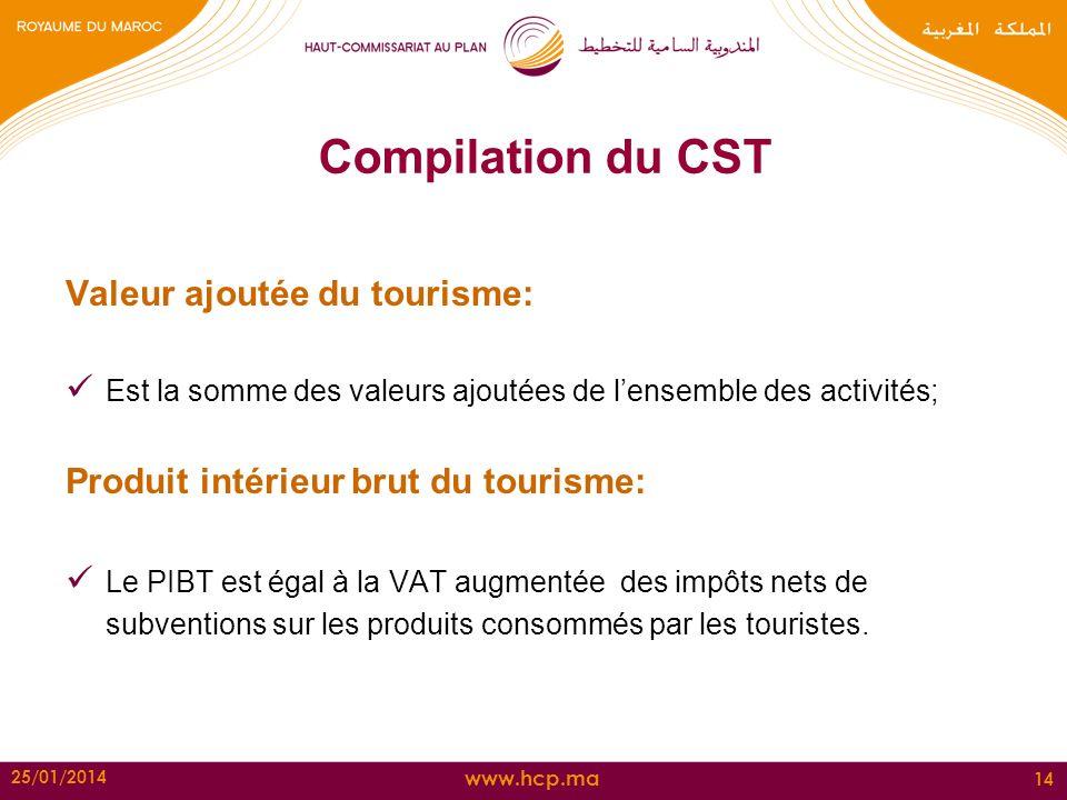 www.hcp.ma 25/01/2014 14 Compilation du CST Valeur ajoutée du tourisme: Est la somme des valeurs ajoutées de lensemble des activités; Produit intérieu