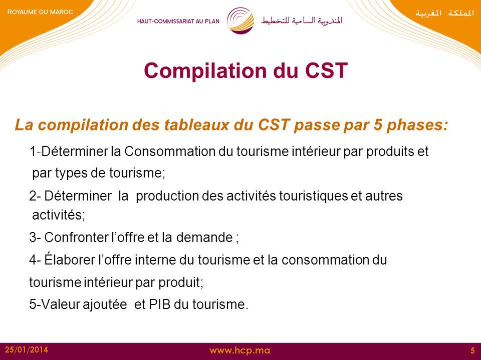 www.hcp.ma 25/01/2014 5 Compilation du CST La compilation des tableaux du CST passe par 5 phases: 1-Déterminer la Consommation du tourisme intérieur p