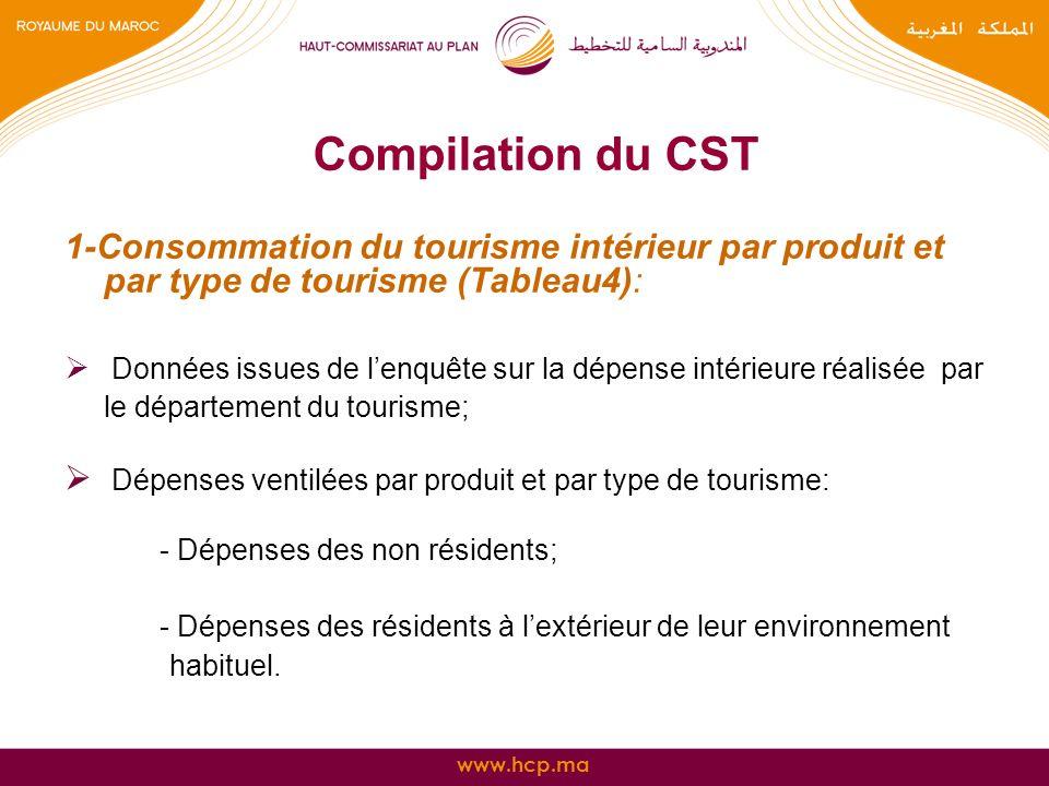 www.hcp.ma Compilation du CST 1-Consommation du tourisme intérieur par produit et par type de tourisme (Tableau4): Données issues de lenquête sur la d