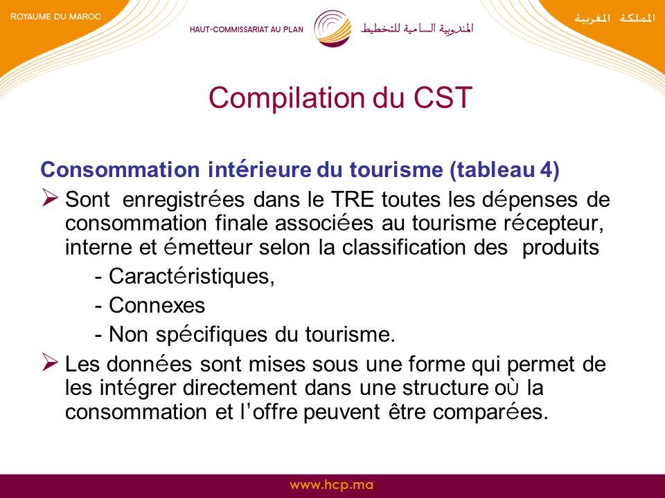 www.hcp.ma 25/01/2014 8 Compilation du CST 2-Compte de production des activités touristiques et des autres activités (tableau 5) En colonne les comptes de production des différentes activités: - spécifiques du tourisme; - Non spécifiques du tourisme.