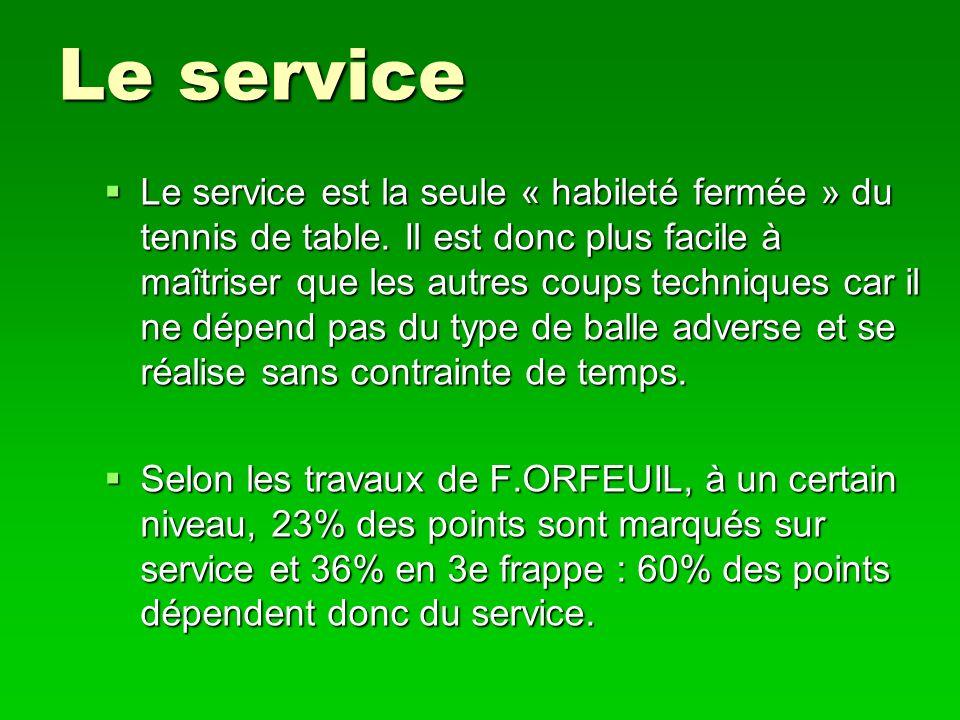 Le service Le service est la seule « habileté fermée » du tennis de table. Il est donc plus facile à maîtriser que les autres coups techniques car il