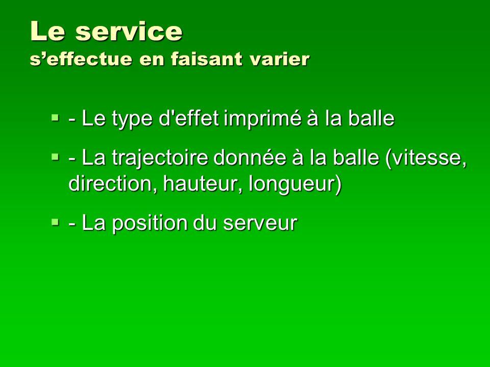 Le service seffectue en faisant varier - Le type d'effet imprimé à la balle - Le type d'effet imprimé à la balle - La trajectoire donnée à la balle (v
