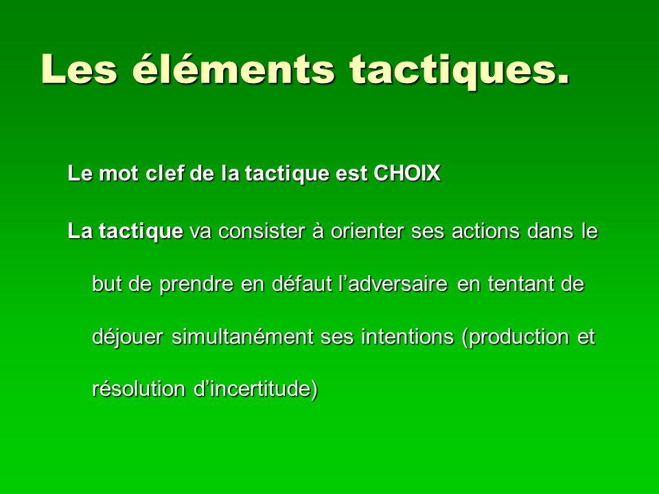 Les éléments tactiques. Le mot clef de la tactique est CHOIX La tactique va consister à orienter ses actions dans le but de prendre en défaut ladversa