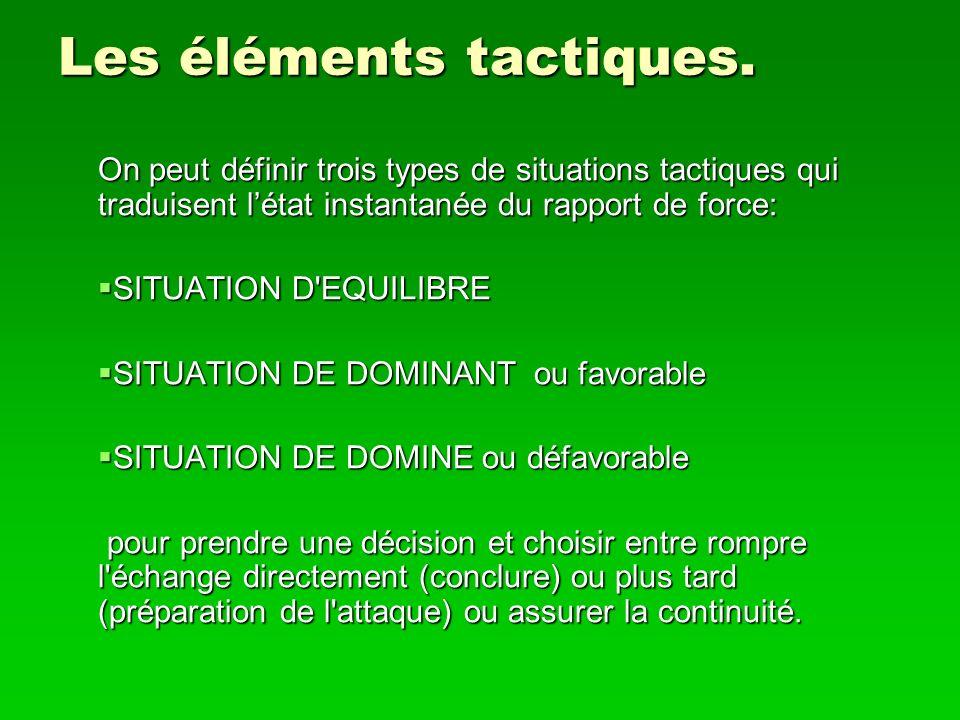 Les éléments tactiques. On peut définir trois types de situations tactiques qui traduisent létat instantanée du rapport de force: SITUATION D'EQUILIBR