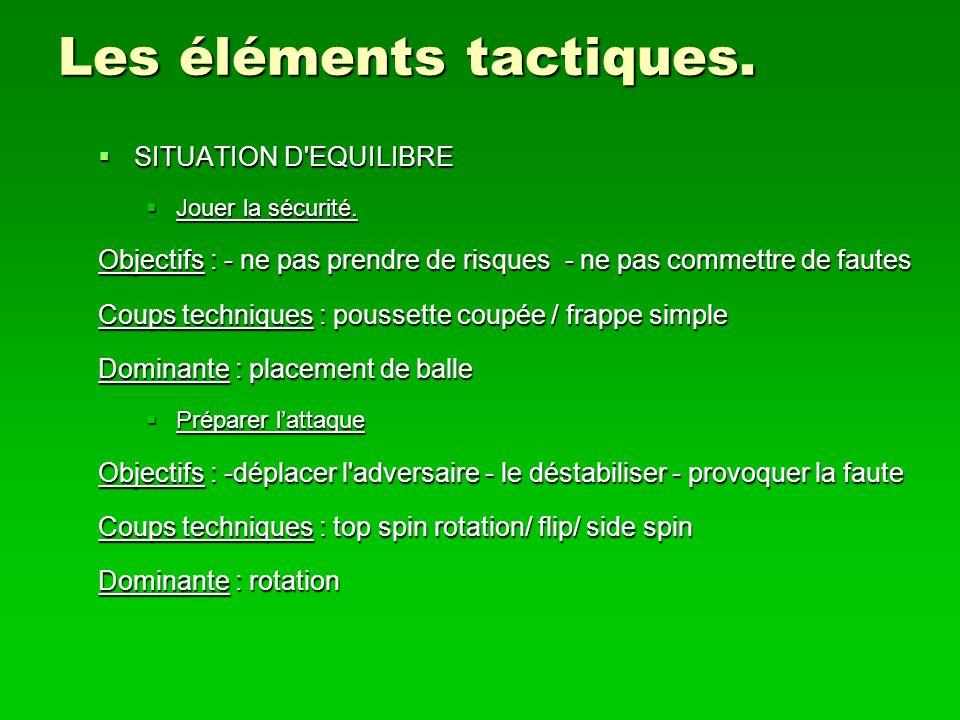 Les éléments tactiques. SITUATION D'EQUILIBRE SITUATION D'EQUILIBRE Jouer la sécurité. Jouer la sécurité. Objectifs : ne pas prendre de risques ne pas