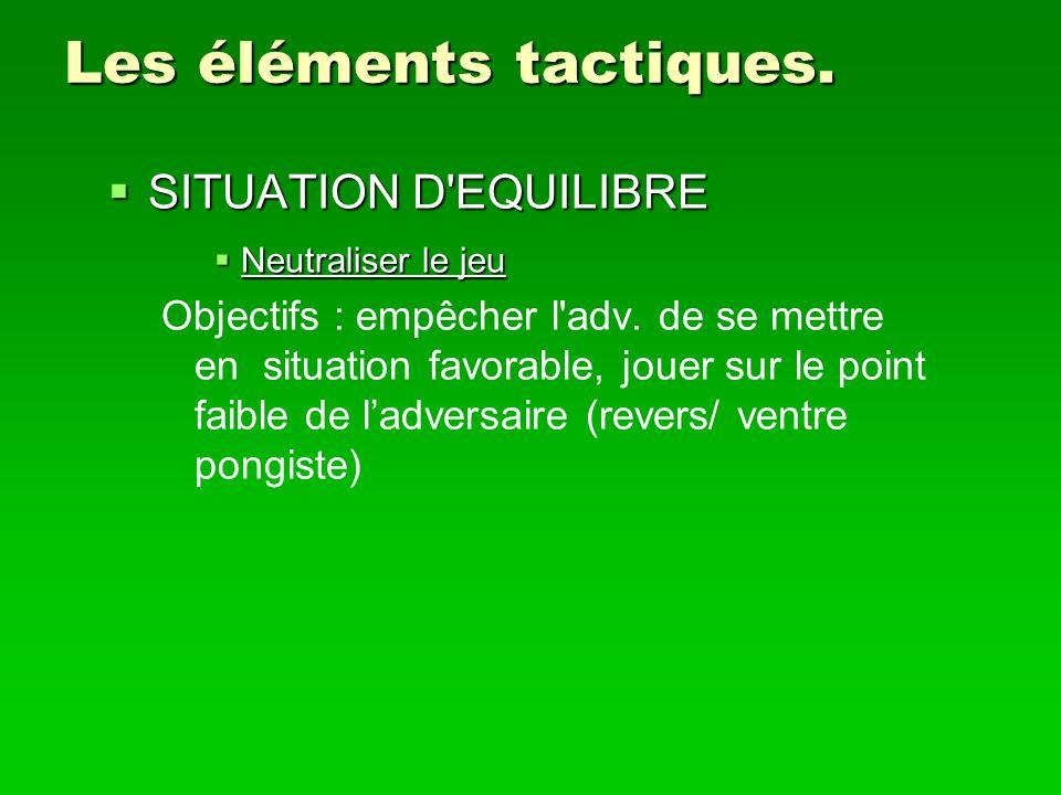 Les éléments tactiques. SITUATION D'EQUILIBRE SITUATION D'EQUILIBRE Neutraliser le jeu Neutraliser le jeu Objectifs : empêcher l'adv. de se mettre en