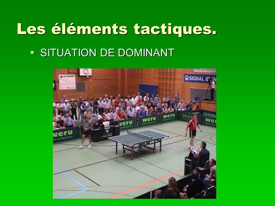 Les éléments tactiques. SITUATION DE DOMINANT SITUATION DE DOMINANT