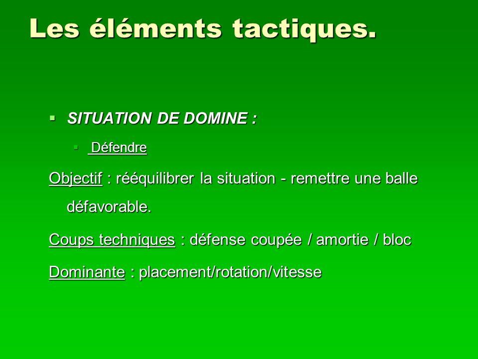 Les éléments tactiques. SITUATION DE DOMINE : SITUATION DE DOMINE : Défendre Défendre Objectif : rééquilibrer la situation - remettre une balle défavo