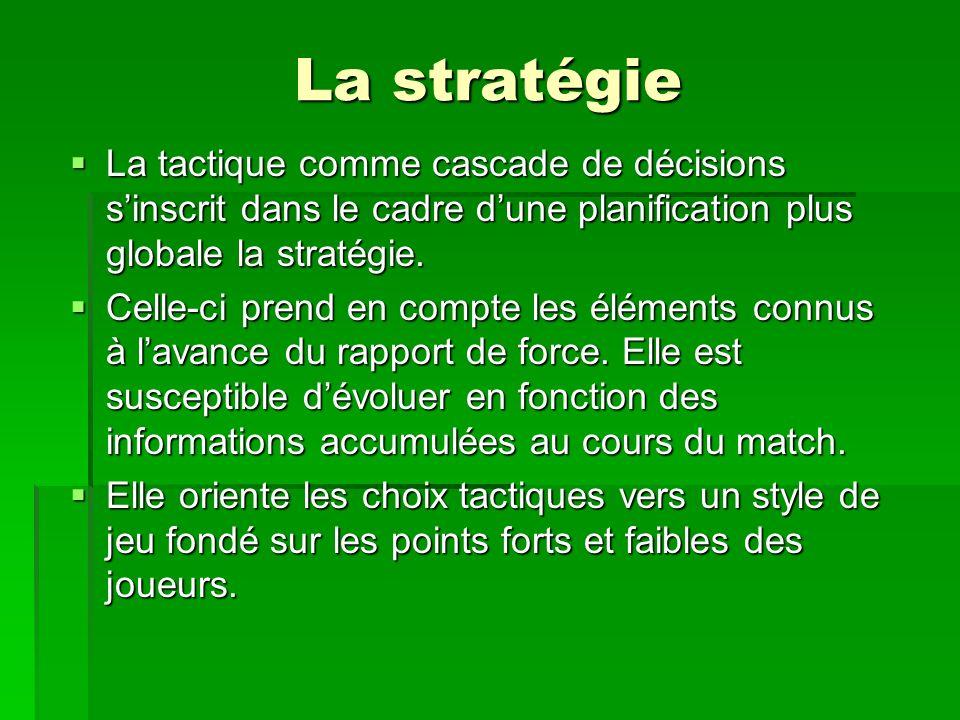 La stratégie La tactique comme cascade de décisions sinscrit dans le cadre dune planification plus globale la stratégie. La tactique comme cascade de