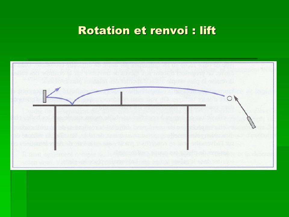 Le service seffectue en faisant varier - Le type d effet imprimé à la balle - Le type d effet imprimé à la balle - La trajectoire donnée à la balle (vitesse, direction, hauteur, longueur) - La trajectoire donnée à la balle (vitesse, direction, hauteur, longueur) - La position du serveur - La position du serveur