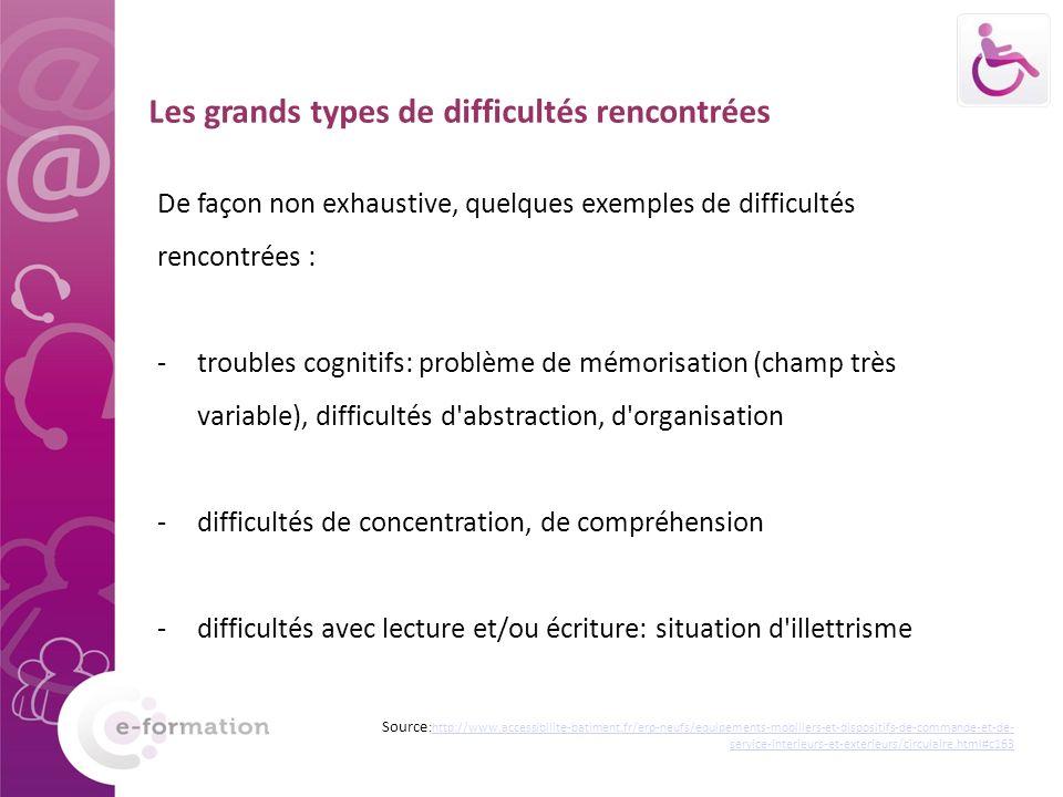 Les grands types de difficultés rencontrées De façon non exhaustive, quelques exemples de difficultés rencontrées : -troubles cognitifs: problème de m