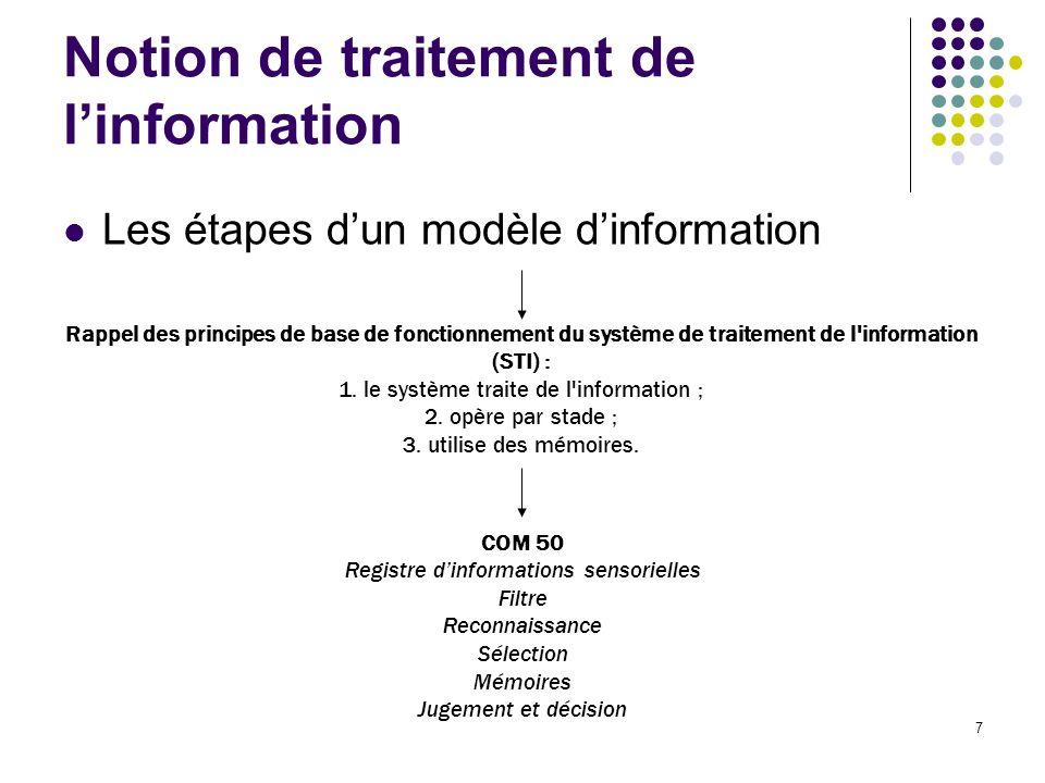 8 Exemple de schéma de traitement de linformation