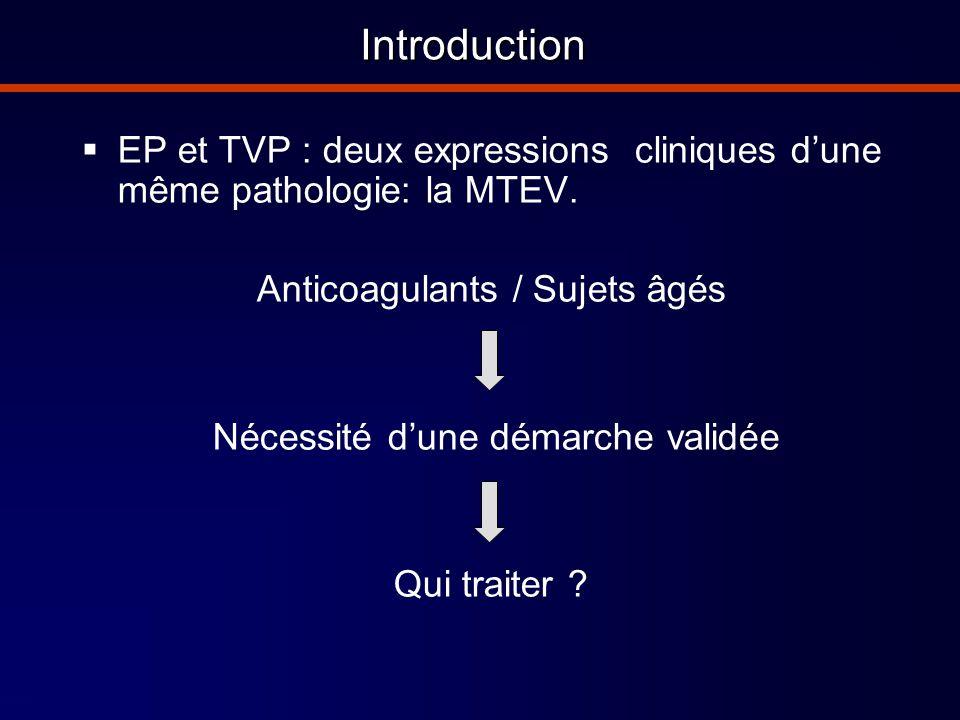 Introduction EP et TVP : deux expressions cliniques dune même pathologie: la MTEV. Anticoagulants / Sujets âgés Nécessité dune démarche validée Qui tr