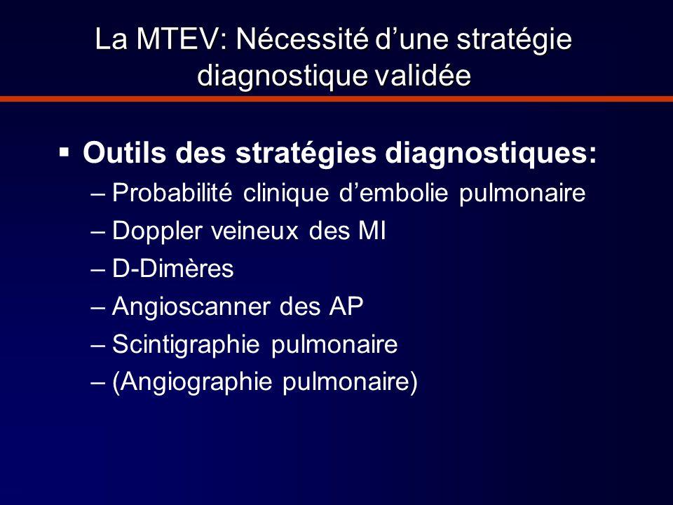La MTEV: Nécessité dune stratégie diagnostique validée Outils des stratégies diagnostiques: –Probabilité clinique dembolie pulmonaire –Doppler veineux