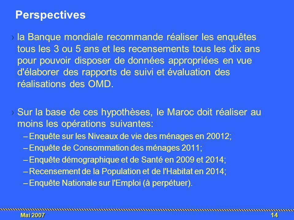 14 Mai 2007 Perspectives la Banque mondiale recommande réaliser les enquêtes tous les 3 ou 5 ans et les recensements tous les dix ans pour pouvoir disposer de données appropriées en vue d élaborer des rapports de suivi et évaluation des réalisations des OMD.