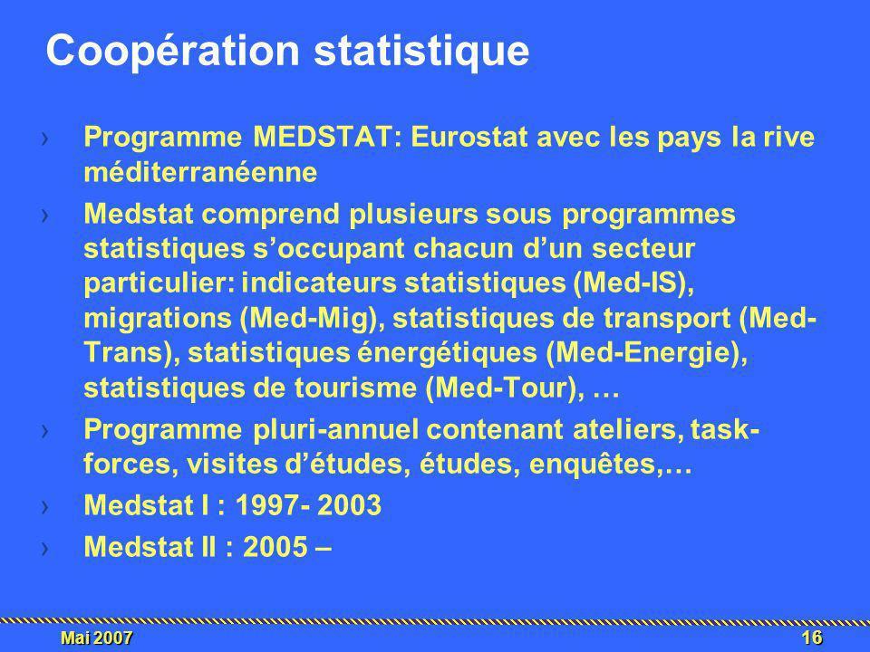 16 Mai 2007 Coopération statistique Programme MEDSTAT: Eurostat avec les pays la rive méditerranéenne Medstat comprend plusieurs sous programmes statistiques soccupant chacun dun secteur particulier: indicateurs statistiques (Med-IS), migrations (Med-Mig), statistiques de transport (Med- Trans), statistiques énergétiques (Med-Energie), statistiques de tourisme (Med-Tour), … Programme pluri-annuel contenant ateliers, task- forces, visites détudes, études, enquêtes,… Medstat I : 1997- 2003 Medstat II : 2005 –