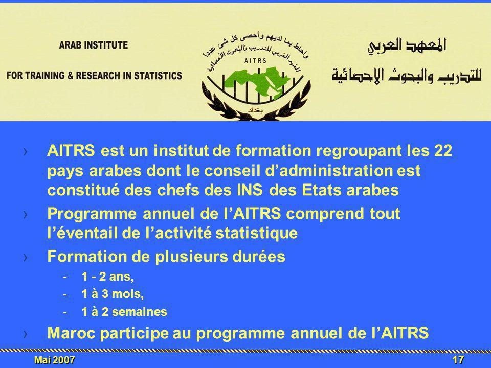 17 Mai 2007 AITRS est un institut de formation regroupant les 22 pays arabes dont le conseil dadministration est constitué des chefs des INS des Etats arabes Programme annuel de lAITRS comprend tout léventail de lactivité statistique Formation de plusieurs durées 1 - 2 ans, 1 à 3 mois, 1 à 2 semaines Maroc participe au programme annuel de lAITRS
