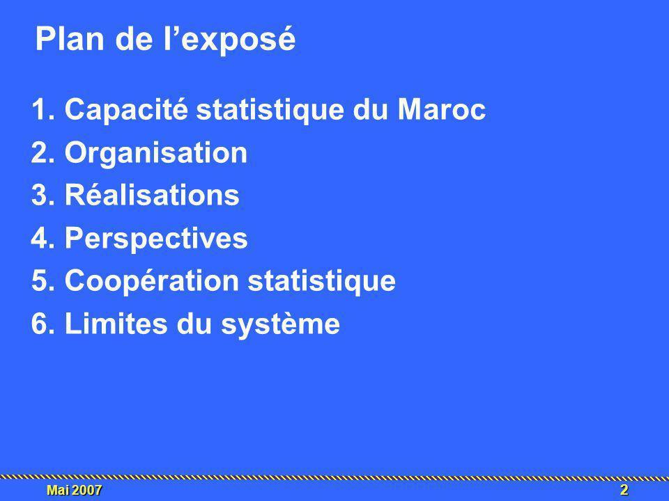 13 Mai 2007 ENE-CAPI : Application de collecte sur PDA