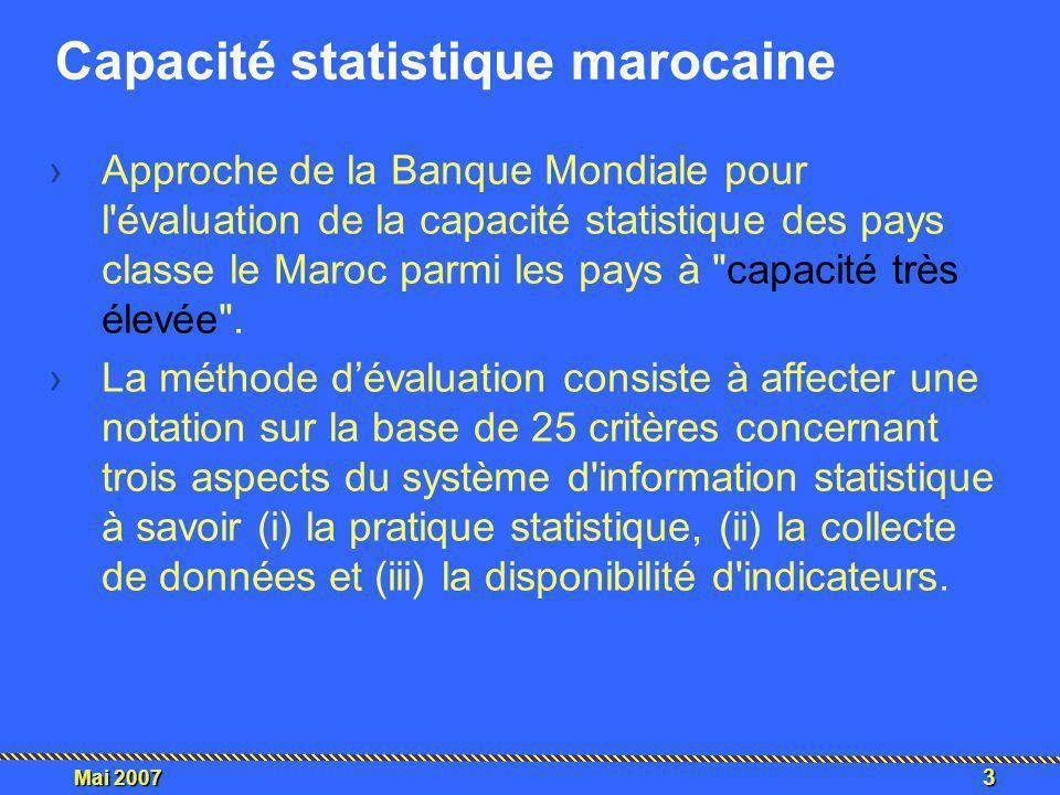 4 Mai 2007 Capacité statistique marocaine Le Maroc a adhéré à la Norme Spéciale de Diffusion des Données du FMI en fin 2005 –Doù la nécessité de produire régulièrement et dans des délais bien précis tout un éventail dindicateurs et de statistiques