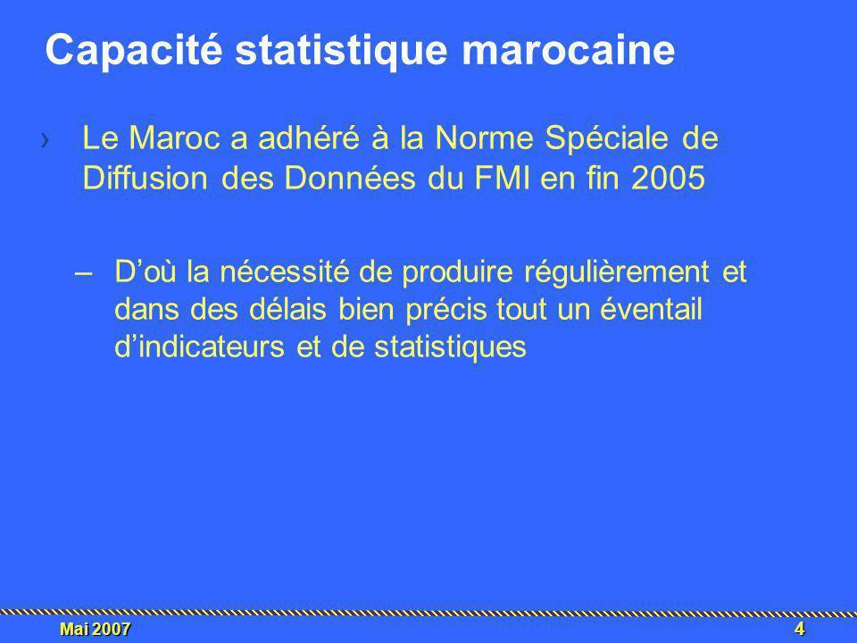 15 Mai 2007 Coopération statistique La coopération Maroc/UE permet le rapprochement des méthodes statistiques marocaines pour les rendre pleinement compatibles avec les normes européennes.