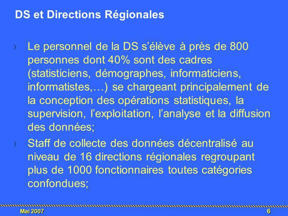 7 Mai 2007 Direction de la Comptabilité Nationale Indépendante de la DS Organisée en cinq divisions près de 60 comptables nationaux majoritairement des statisticiens et statisticiens économistes formés à lINSEA- Rabat