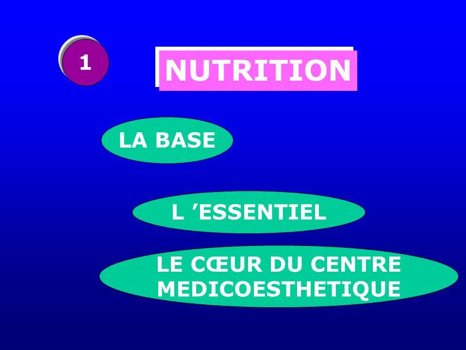 NUTRITION ESTHETIQUE 1 2 DEUX VOLETS