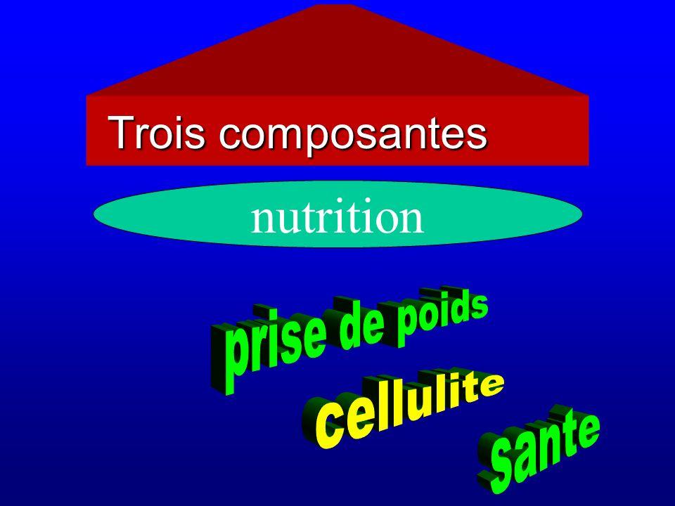 1 NUTRITION LA BASE L ESSENTIEL LE CŒUR DU CENTRE MEDICOESTHETIQUE