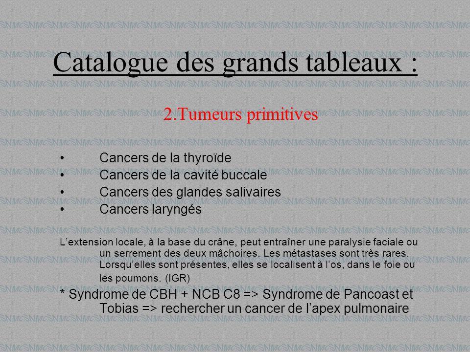 Catalogue des grands tableaux : 2.Tumeurs primitives Cancers de la thyroïde Cancers de la cavité buccale Cancers des glandes salivaires Cancers laryng