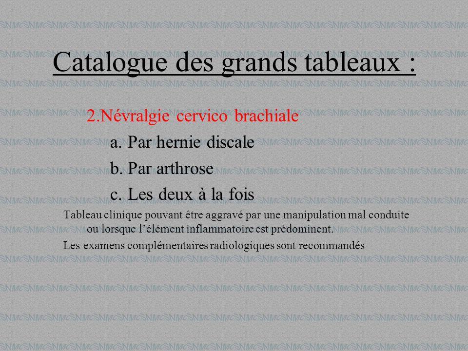 Catalogue des grands tableaux : 2.Névralgie cervico brachiale a.Par hernie discale b.Par arthrose c.Les deux à la fois Tableau clinique pouvant être a