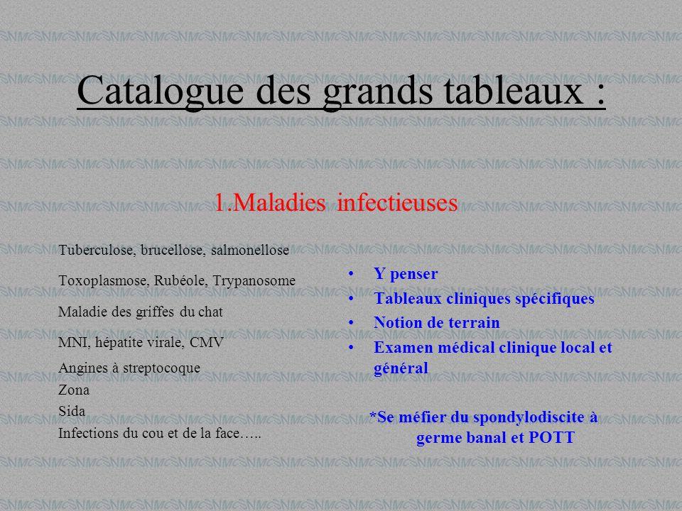 Catalogue des grands tableaux : 1.Maladies infectieuses Tuberculose, brucellose, salmonellose Toxoplasmose, Rubéole, Trypanosome Maladie des griffes d