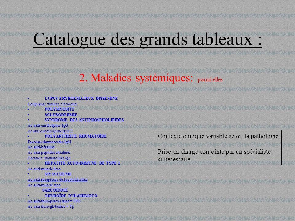 Catalogue des grands tableaux : 2. Maladies systémiques: parmi elles LUPUS ERYHTEMATEUX DISSEMINE Complexes immuns circulants POLYMYOSITE SCLERODERMIE