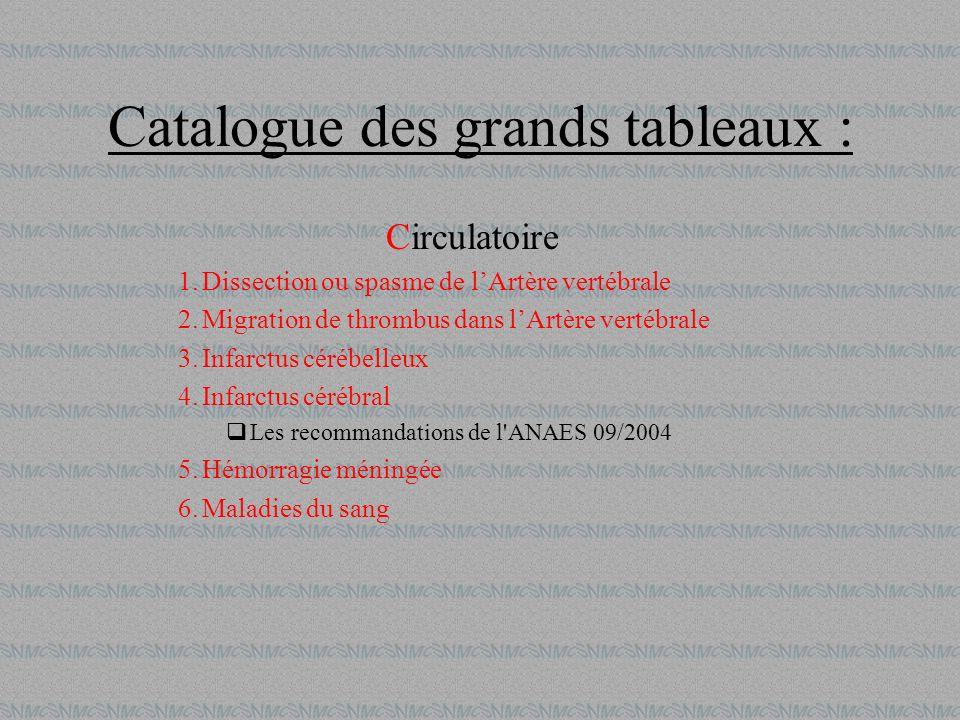 Catalogue des grands tableaux : Circulatoire 1.Dissection ou spasme de lArtère vertébrale 2.Migration de thrombus dans lArtère vertébrale 3.Infarctus