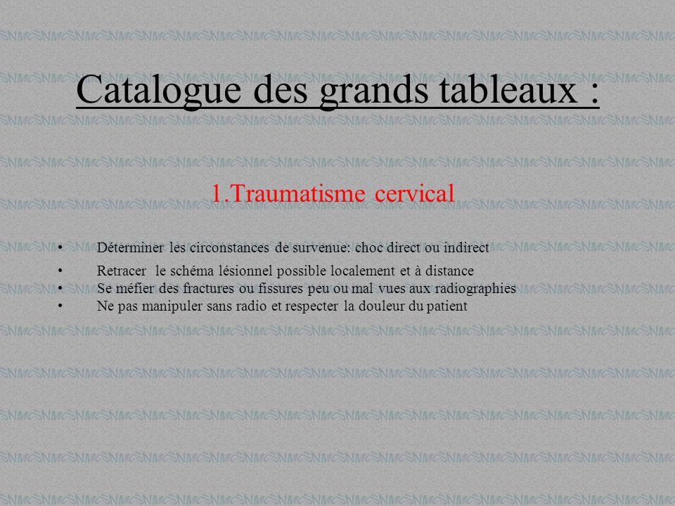 Catalogue des grands tableaux : 1.Traumatisme cervical Déterminer les circonstances de survenue: choc direct ou indirect Retracer le schéma lésionnel