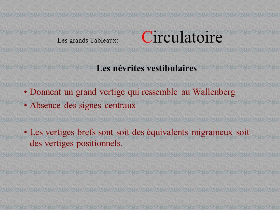 Les névrites vestibulaires Donnent un grand vertige qui ressemble au Wallenberg Absence des signes centraux Les vertiges brefs sont soit des équivalen