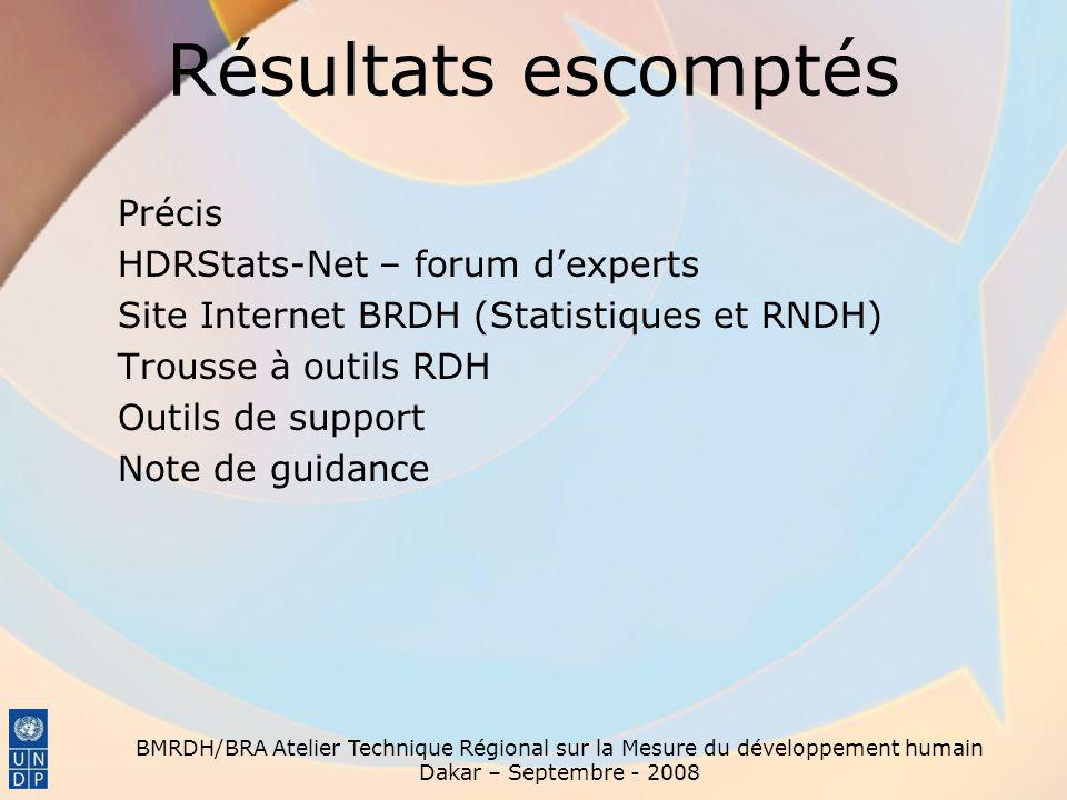 Résultats escomptés Précis HDRStats-Net – forum dexperts Site Internet BRDH (Statistiques et RNDH) Trousse à outils RDH Outils de support Note de guid