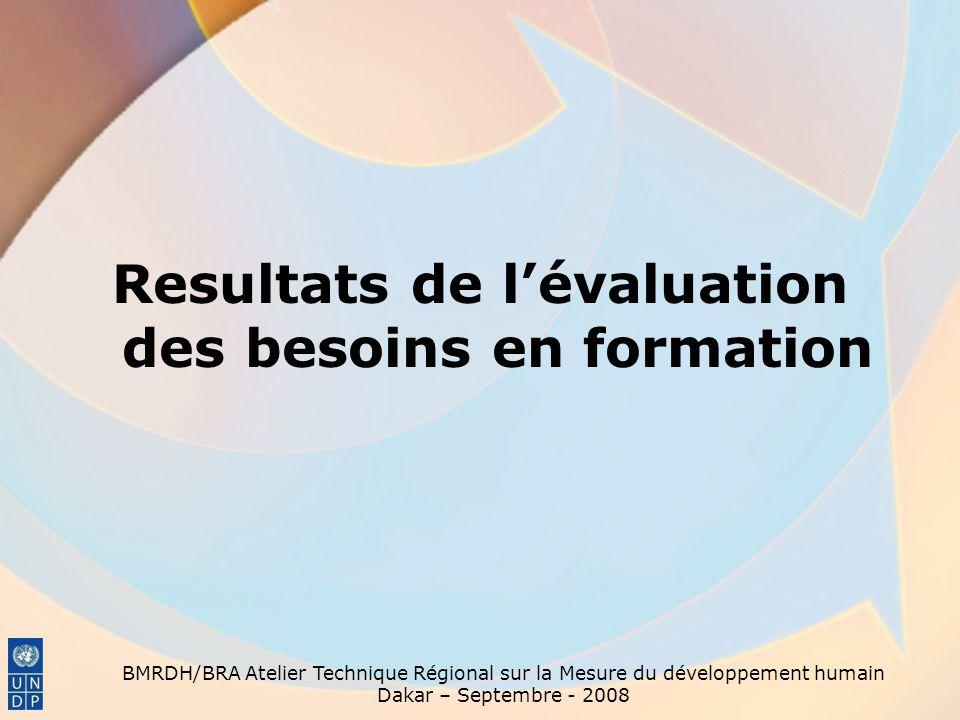 Le Précis: Objectifs Un outil de référence et un guide statistique pour la production de recommandations de qualité de politiques de développement humain basées sur une base dévidence rigoureuse de par des RDH de qualité BMRDH/BRA Atelier Technique Régional sur la Mesure du développement humain Dakar – Septembre - 2008