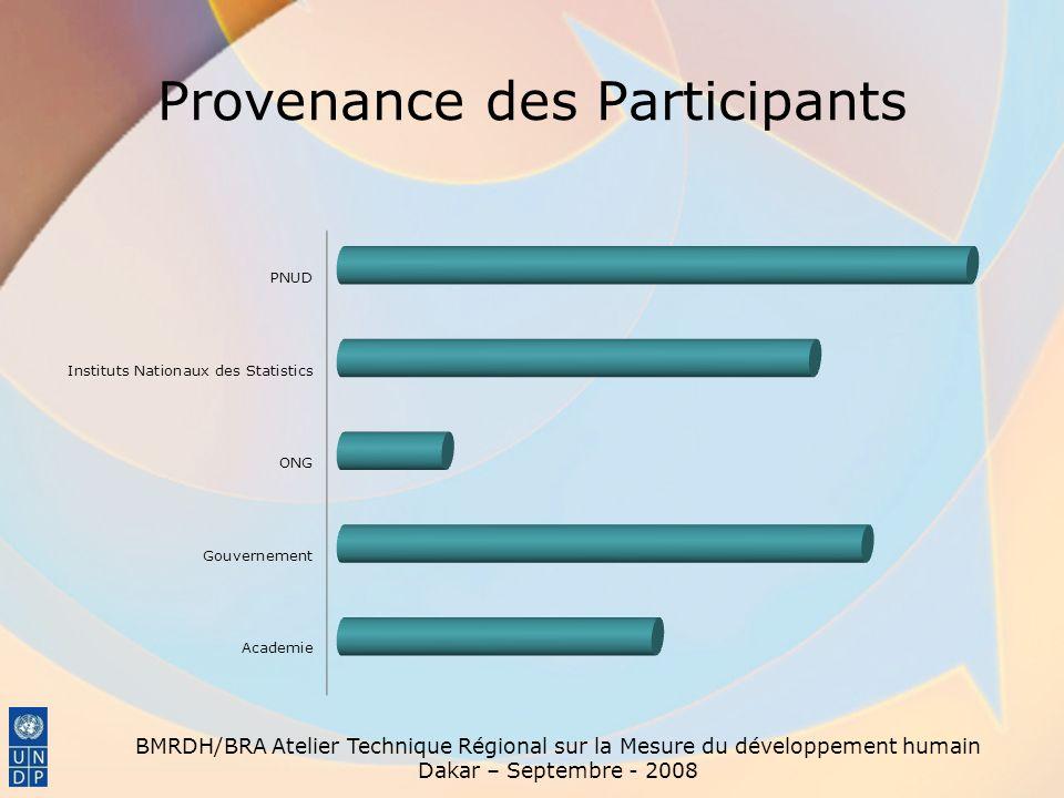 Provenance des Participants BMRDH/BRA Atelier Technique Régional sur la Mesure du développement humain Dakar – Septembre - 2008