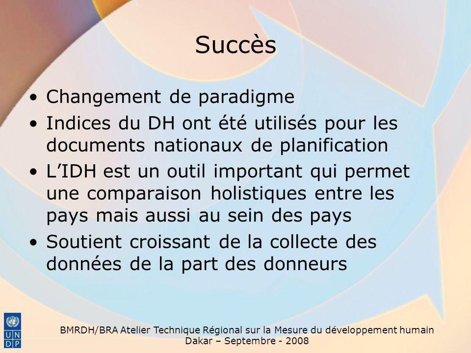Succès Changement de paradigme Indices du DH ont été utilisés pour les documents nationaux de planification LIDH est un outil important qui permet une