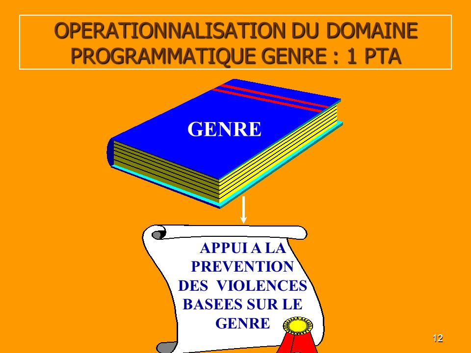 12 OPERATIONNALISATION DU DOMAINE PROGRAMMATIQUE GENRE : 1 PTA APPUI A LA PREVENTION DES VIOLENCES BASEES SUR LE GENRE GENRE