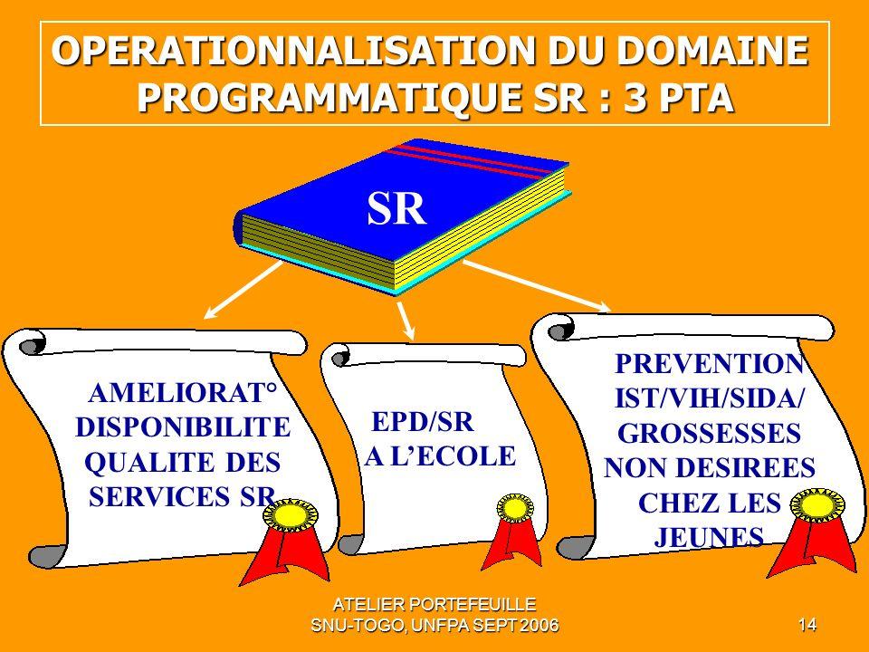 ATELIER PORTEFEUILLE SNU-TOGO, UNFPA SEPT 200614 OPERATIONNALISATION DU DOMAINE PROGRAMMATIQUE SR : 3 PTA EPD/SR A LECOLE AMELIORAT° DISPONIBILITE QUALITE DES SERVICES SR PREVENTION IST/VIH/SIDA/ GROSSESSES NON DESIREES CHEZ LES JEUNES SR