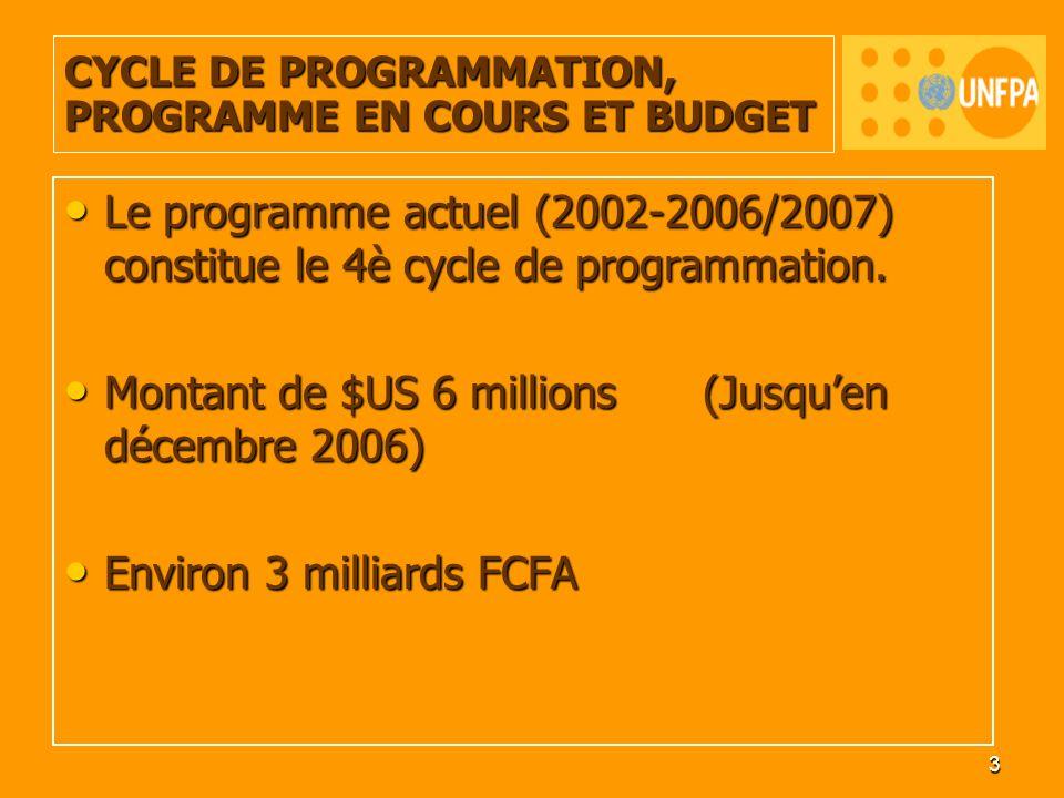 3 Le programme actuel (2002-2006/2007) constitue le 4è cycle de programmation. Le programme actuel (2002-2006/2007) constitue le 4è cycle de programma
