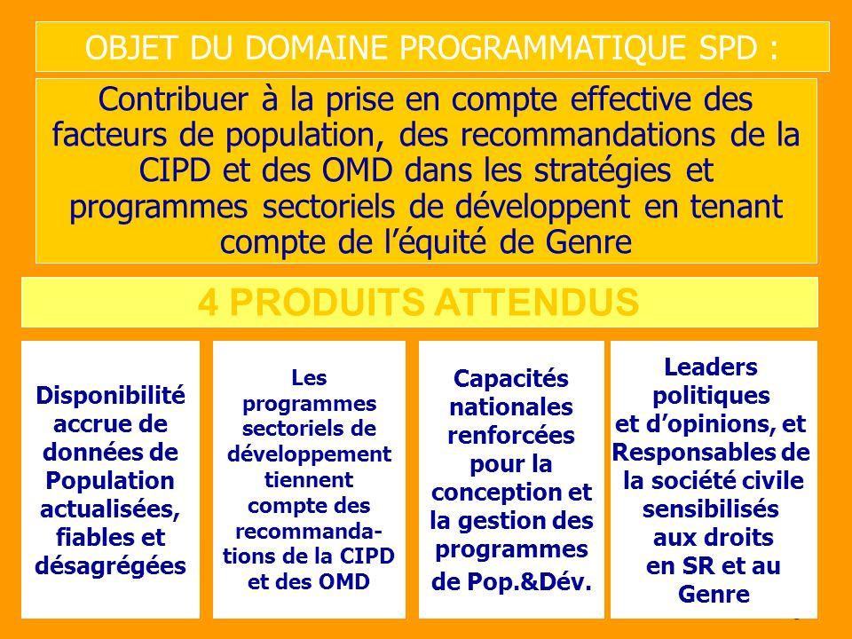 9 OBJET DU DOMAINE PROGRAMMATIQUE SPD : Contribuer à la prise en compte effective des facteurs de population, des recommandations de la CIPD et des OM