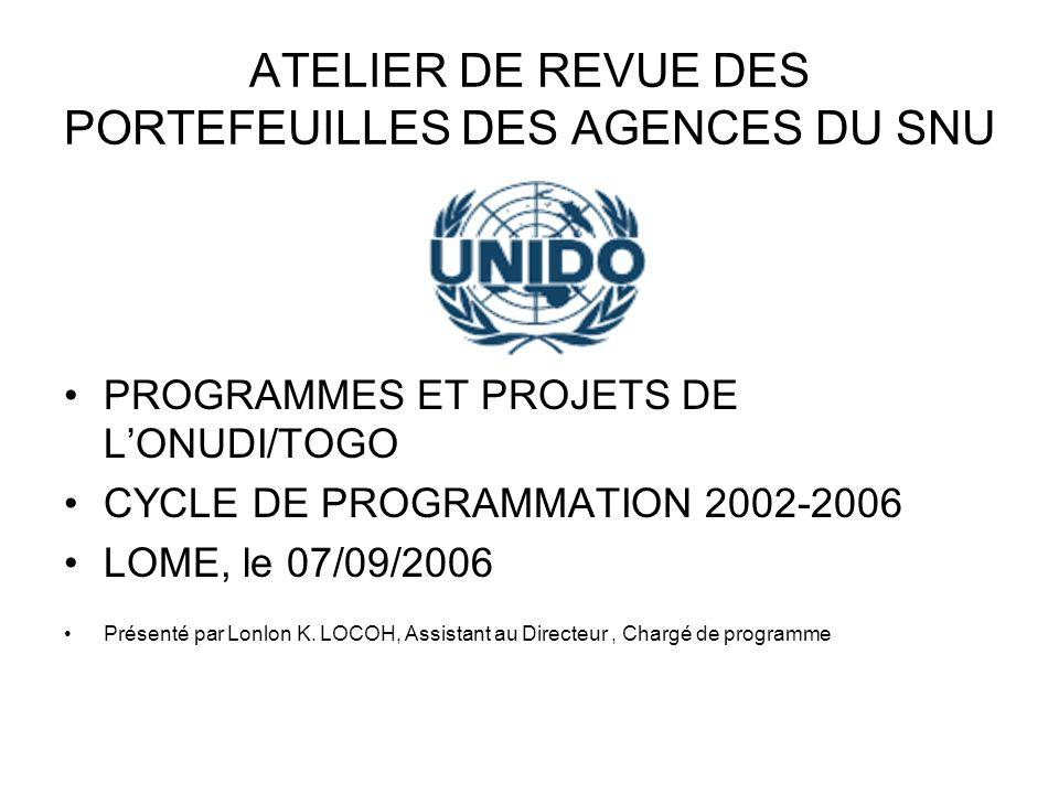 ATELIER DE REVUE DES PORTEFEUILLES DES AGENCES DU SNU PROGRAMMES ET PROJETS DE LONUDI/TOGO CYCLE DE PROGRAMMATION 2002-2006 LOME, le 07/09/2006 Présenté par Lonlon K.
