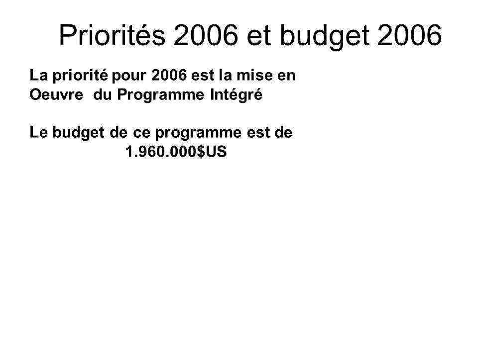 La priorité pour 2006 est la mise en Oeuvre du Programme Intégré Le budget de ce programme est de 1.960.000$US Priorités 2006 et budget 2006