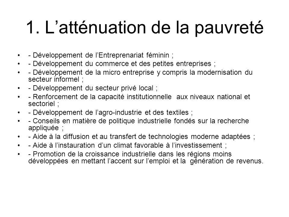 1. Latténuation de la pauvreté - Développement de lEntreprenariat féminin ; - Développement du commerce et des petites entreprises ; - Développement d