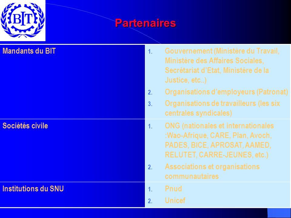 Partenaires Mandants du BIT 1. Gouvernement (Ministère du Travail, Ministère des Affaires Sociales, Secrétariat dEtat, Ministère de la Justice, etc..)