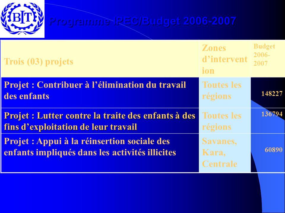 Programme IPEC/Budget 2006-2007 Trois (03) projets Zones dintervent ion Budget 2006- 2007 Projet : Contribuer à lélimination du travail des enfants To