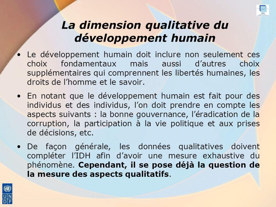 La dimension qualitative du développement humain Le développement humain doit inclure non seulement ces choix fondamentaux mais aussi dautres choix supplémentaires qui comprennent les libertés humaines, les droits de lhomme et le savoir.